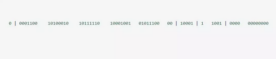 支撑百万级并发的数据库架构是如何设计的?