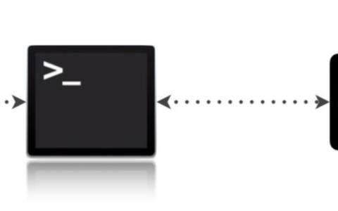10分钟玩转Macbook终端:终端入门指南