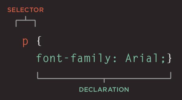 Python自学Day23 Web前端概述之使用CSS渲染页面