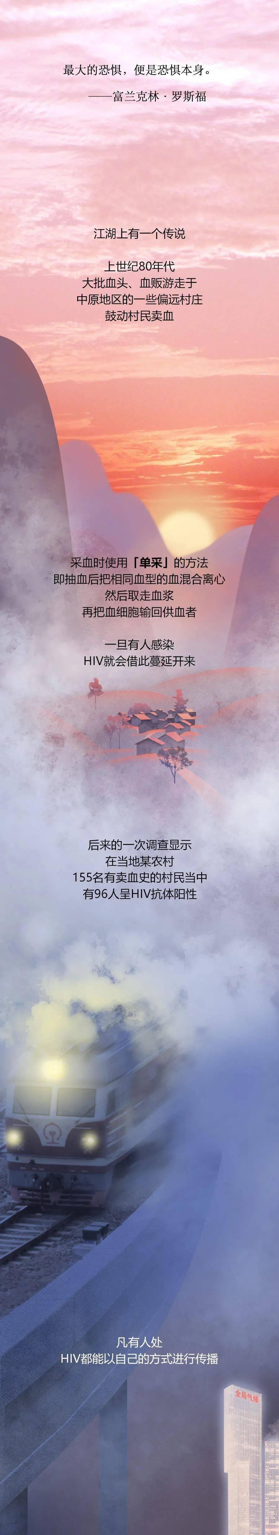 『艾滋病交响诗 2.0 』——长图描述艾滋病是怎么发现,0号病人是谁?